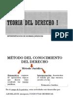 Teoria General Derecho Interpretacion