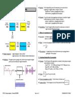 transmissionsignal.pdf