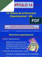 PE14 EstructuraOrganizacional