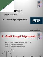 05-grafik-fungsi-trigonometri.pdf