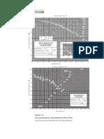 Carta de compresibilidad.pdf