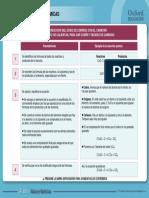 Ajustedereaccionesquímicas.ppt