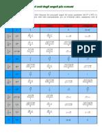 trig_tavola.pdf