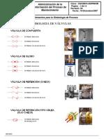 SIMBOLOGIA DE VALVULAS PEMEX 2007.pdf