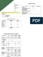 Siriraj Stroke Score Manual Layouts