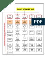 mapa-conceptual ZONAS DE CHILE Y SUS CLIMAS.doc