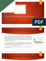 5.5 Curva Bañera O Davies