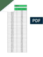 Relevamiento de Datos Para Indicadores