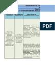 Cronograma  fases(12)