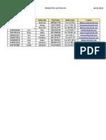 Taller La Interfaz de Excel 2016 Jhan Rivero