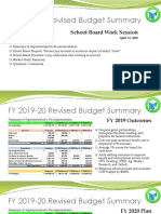 FY 2019-20 Revised Budget  Presentation