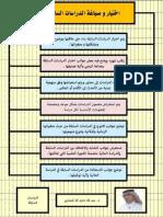 إختيار و صياغة الدراسات السابقة