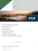 Tema 1. Caracterización de Crudos del petroleo