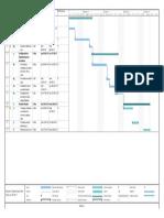 Carta Gantt PDF
