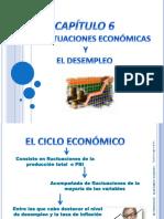 Ciclos Economicos y Desempleo (4)