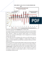 Inversión Extranjera Directa Neta en El Ecuador, Periodo 2000- 2013.