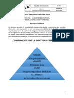 1. GUÍA - IDENTIDAD ESTRATÉGICA SYSCAF