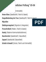 323077204-Themen-Der-Mundliche-Prufung-B2.docx
