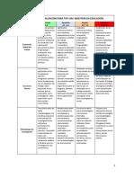 1. Rúbrica de Evaluación Para TGP_UAC