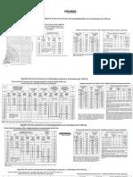264-Tablas_de_Carga_.pdf
