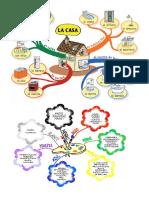Ejemplos de Uso Mapa Mental