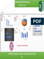 Estadisticas Del Bayern Munich