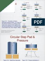 FFFL_13-18 Bearings Powerpoint