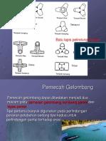 4. Gelombang pecah.pdf