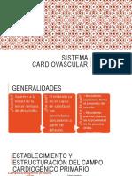 Sistema Cardiovascular1 170220160727
