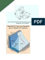 Diagrama Superficie PVT de Una Sustancia Que Se Expande Al Congelarse