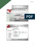 94009670-Konsep-Dasar-Keperawatan-Kesehatan-Komunitas.pdf
