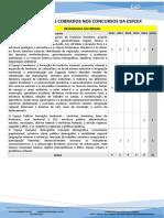 Assuntos Mais Cobrados Na EsPCEx-GEO-BRASIL