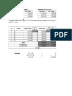 Vio Narakusuma, 1515351012, 06, Analisis Umur Piutang Dan Perhitungan Cadangan Kerugian Piutang