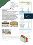 Propiedades Térmicas de Materiales de Construcción y Aislantes