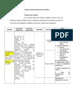 Matriz de Operacionalización de Variables (1) LIMAVISION (1)