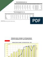 Anexoestadistico - Statist Append