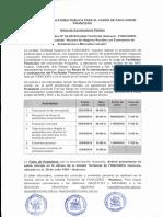Conv 2-2018 Nec Huanuco Facilitador Financiero