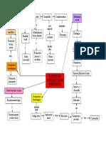 11.1 El Profesor Como Educador Profesional Mapa Conceptual 2