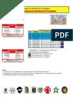 Resultados da 3ª Jornada do Campeonato Distrital da AF Portalegre em Futebol