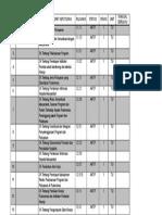 Kupdf.com Master List Dokumen Sk Bab 1 Akreditasi Puskesmas