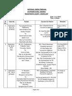 CauseList-SZ-RegCourt-11-11-2016(1).pdf