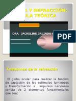 2.- Optica y Refracción