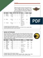Squadre Aggiuntive (Patto del Caos, Mondi sotterranei e Slann) Blood Bowl 6.0