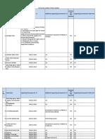 Annexure-VI-General Renewal Trade Licence Checklist