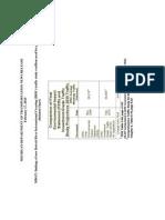 MDOT_DRIC_Traffic_Study2010-02-16_311244_7