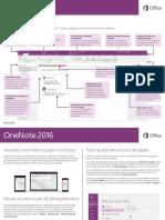 0697-onenote-2016-guide-de-demarrage-rapide.pdf