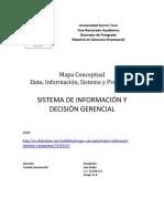 Mapa Conceptual, Datos, Sistema, Información, Programa