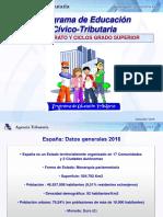 presentacion  TRIBUTOS