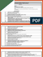 Clasificacion Industrial Uniforme de Todas Las Actividades Economicas