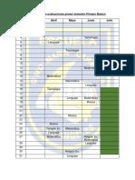 Calendario de evaluaciones primer semestre Primero Básico